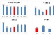한국고용정보원, 40대를 위한 맞춤형 취업프로그램 개발